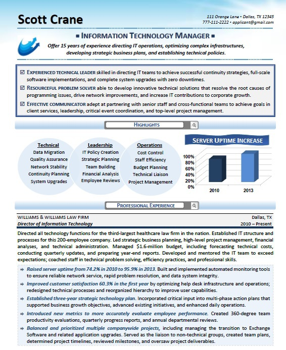 Executive Resume Writing ProResumesNow
